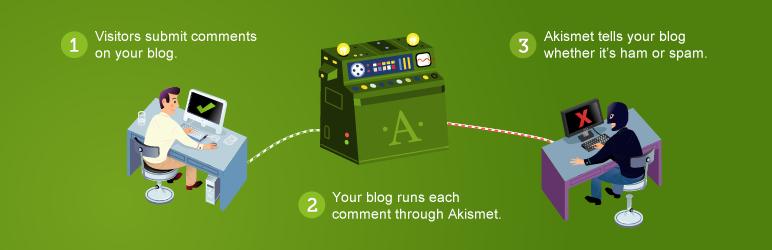 akismet- افزونه های ضروری در وردپرس
