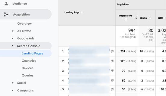 گزارش های Search Console