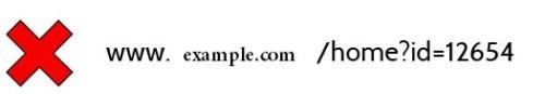 استفاده از آدرس های SEO Friendly در وردپرس